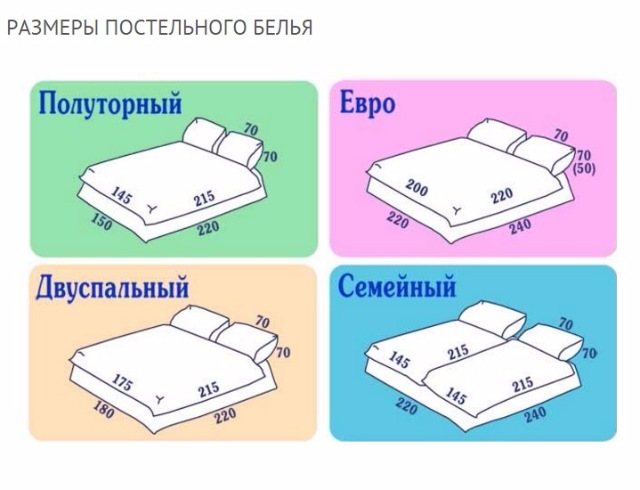 размеры постельных комплектов